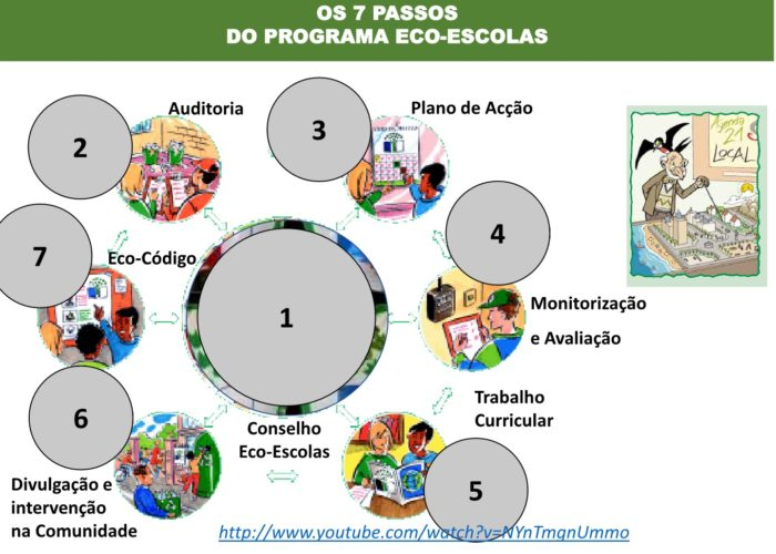 Eco-Escolas_Sintra_final16