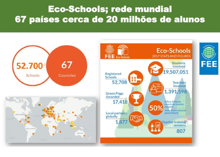 Eco-Escolas_Sintra_final35