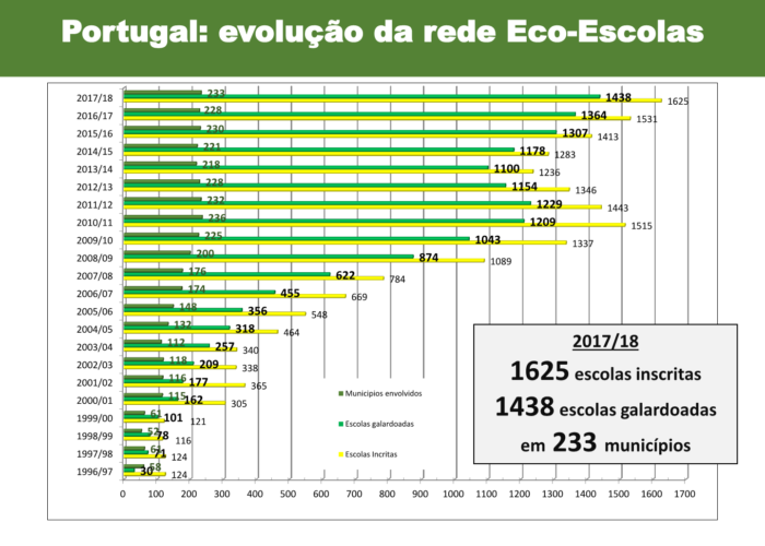 Eco-Escolas_Sintra_final36