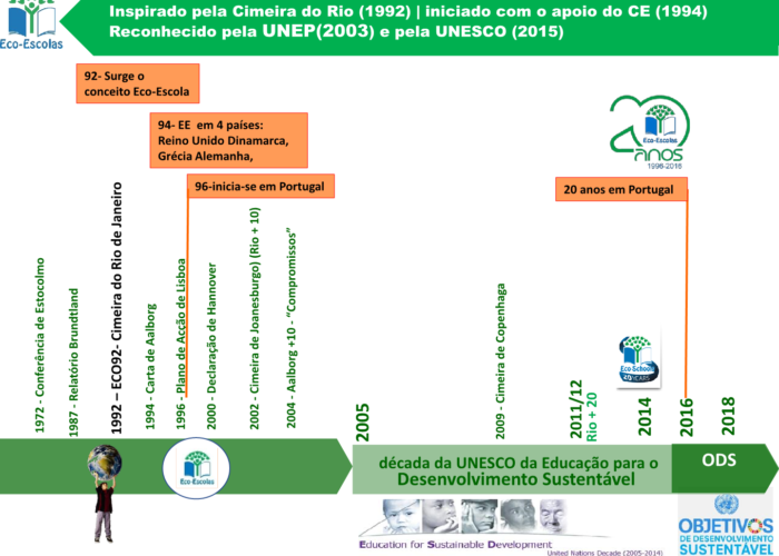 Eco-Escolas_Sintra_final4