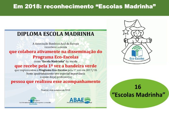 Eco-Escolas_Sintra_final45