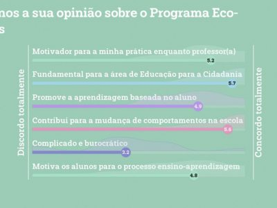 1-deixe-nos-a-sua-opiniao-sobre-o-programa-eco-escolas