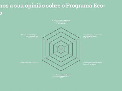 Forum11-deixe-nos-a-sua-opiniao-sobre-o-programa-eco-escolas