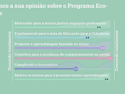 Forum71-deixe-nos-a-sua-opiniao-sobre-o-programa-eco-escolas