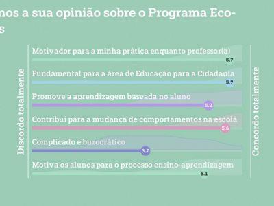 Forum81-deixe-nos-a-sua-opiniao-sobre-o-programa-eco-escolas